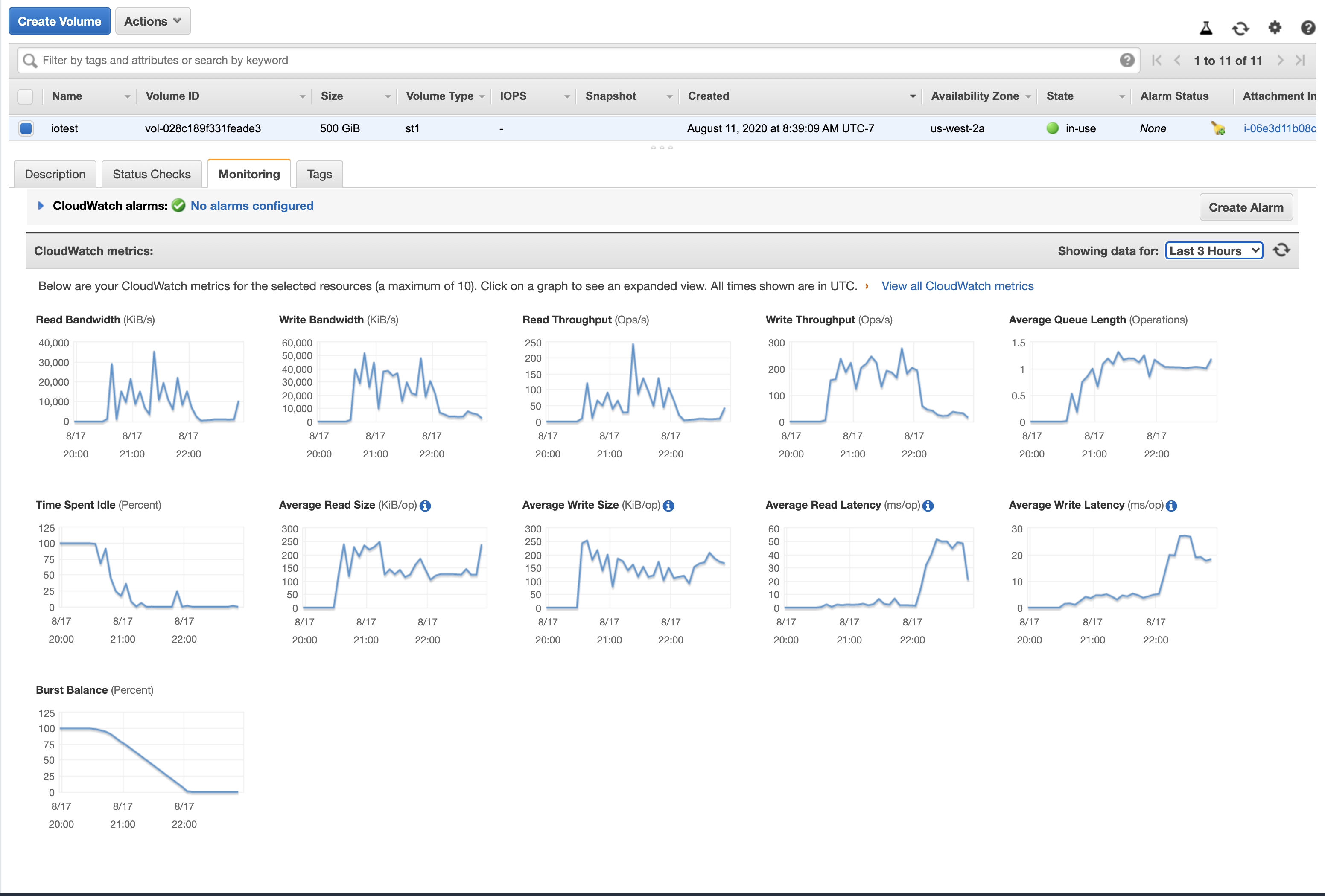 Storage and Alteryx Analytics Hub Performance on AWS